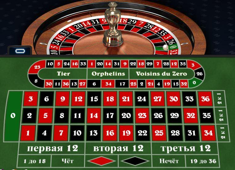 Бесплатное русское казино онлайн играть в карты пасьянс паука бесплатно онлайн